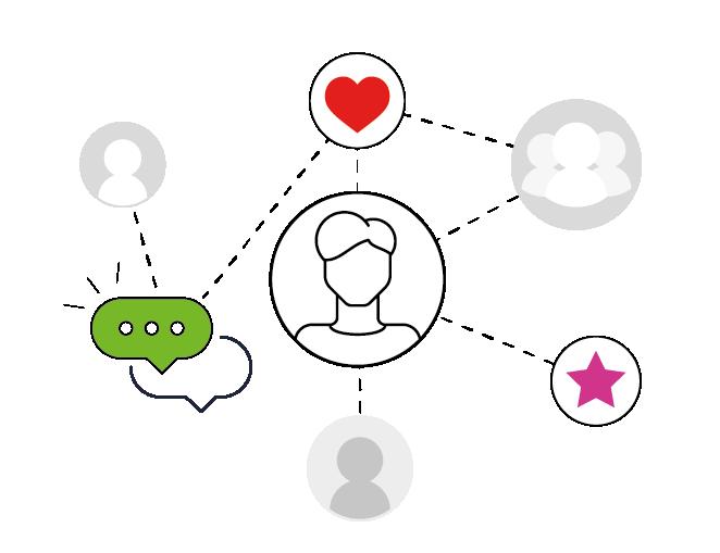 Happÿdonia permite segmentar a grupos o a nivel individual cualquier tipo de comunicación interna