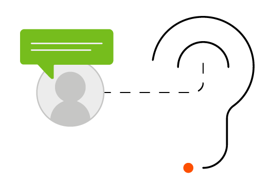 Happÿdonia es el instrumento perfecto para canalizar y mejorar la comunicación interna de tu empresa