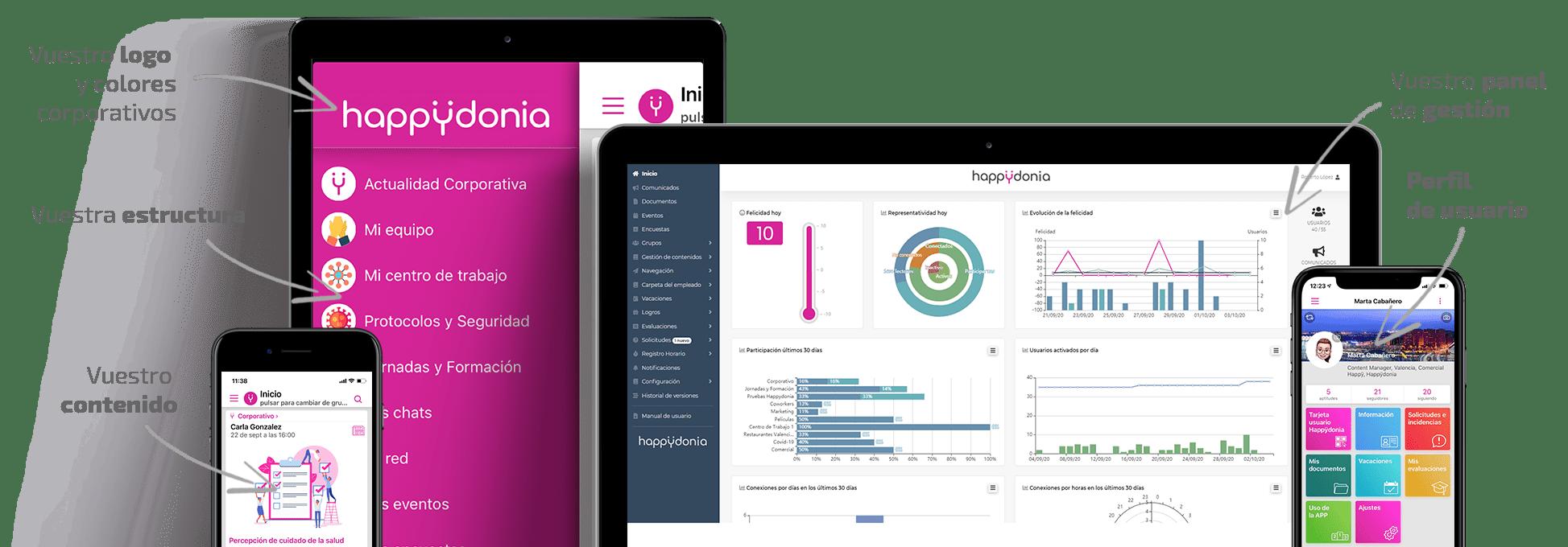 Happÿdonia es la app de comunicación interna, accesible desde cualquier dispositivo